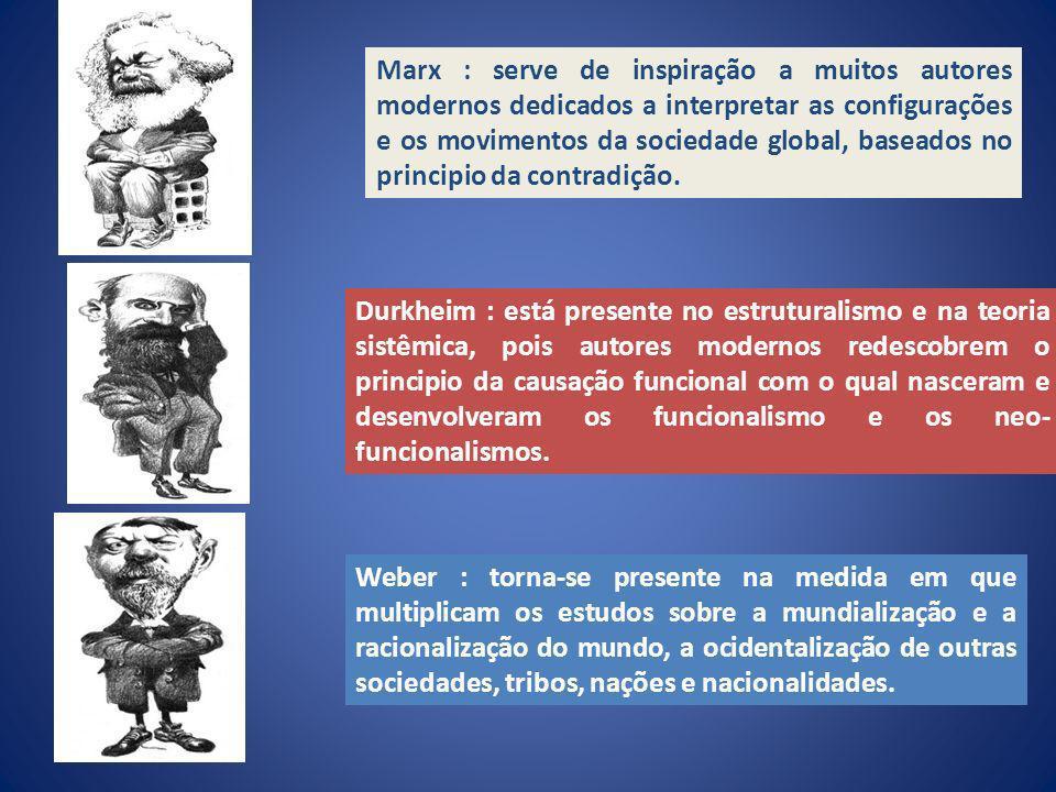 Marx : serve de inspiração a muitos autores modernos dedicados a interpretar as configurações e os movimentos da sociedade global, baseados no princip