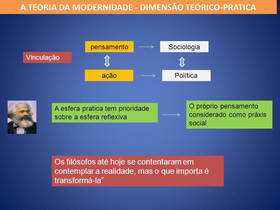 A TEORIA DA MODERNIDADE - DIMENSÃO TEÓRICO-PRATICA Vinculação pensamento ação Sociologia Política A esfera pratica tem prioridade sobre a esfera refle