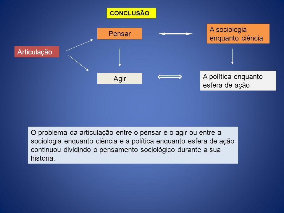 Articulação Pensar Agir A sociologia enquanto ciência A política enquanto esfera de ação O problema da articulação entre o pensar e o agir ou entre a