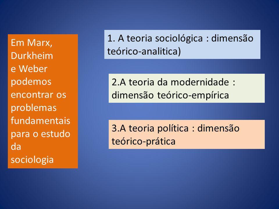 Em Marx, Durkheim e Weber podemos encontrar os problemas fundamentais para o estudo da sociologia 1. A teoria sociológica : dimensão teórico-analitica
