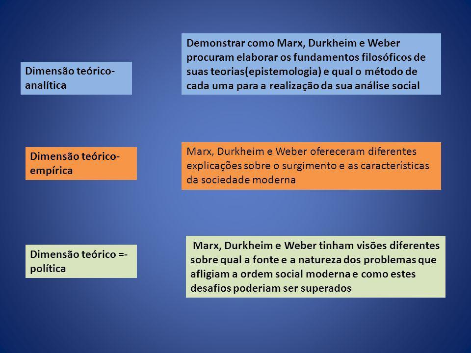 Dimensão teórico- analítica Demonstrar como Marx, Durkheim e Weber procuram elaborar os fundamentos filosóficos de suas teorias(epistemologia) e qual