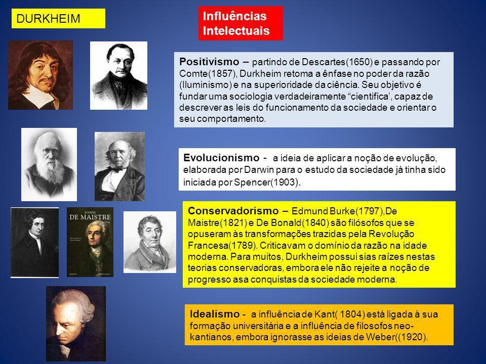 Influências Intelectuais Positivismo – partindo de Descartes(1650) e passando por Comte(1857), Durkheim retoma a ênfase no poder da razão (Iluminismo)