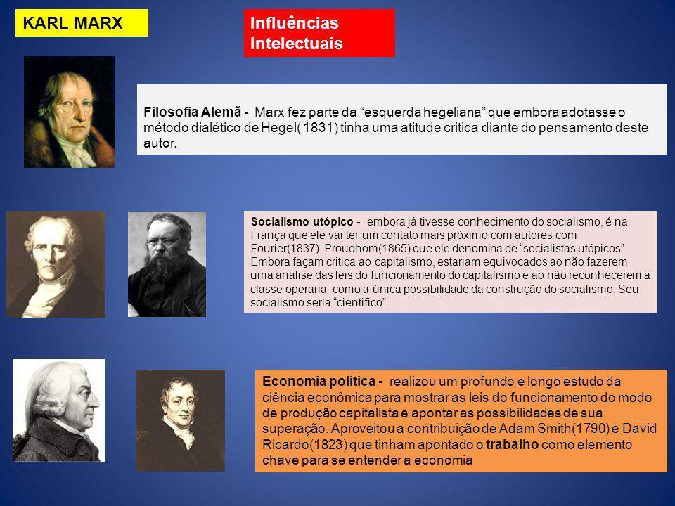Filosofia Alemã - Marx fez parte da esquerda hegeliana que embora adotasse o método dialético de Hegel( 1831) tinha uma atitude critica diante do pens
