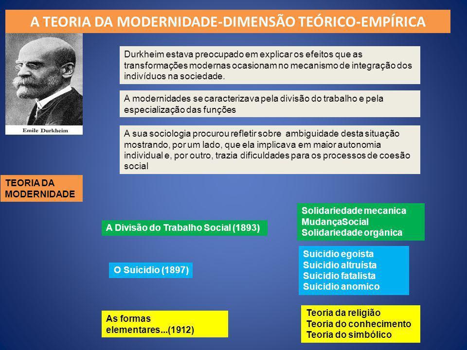 TEORIA DA MODERNIDADE A Divisão do Trabalho Social (1893) O Suicidio (1897) As formas elementares...(1912) Solidariedade mecanica MudançaSocial Solida