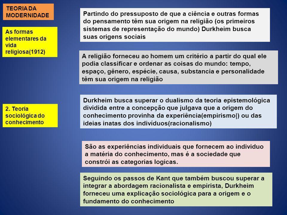 As formas elementares da vida religiosa(1912) 2. Teoria sociológica do conhecimento Partindo do pressuposto de que a ciência e outras formas do pensam