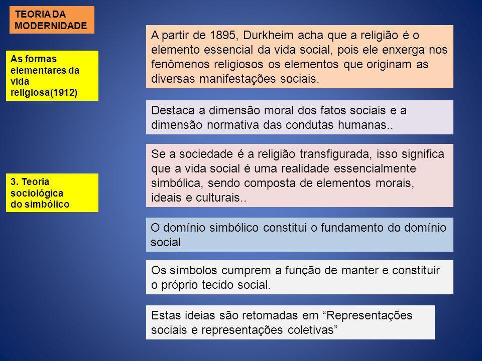As formas elementares da vida religiosa(1912) 3. Teoria sociológica do simbólico A partir de 1895, Durkheim acha que a religião é o elemento essencial