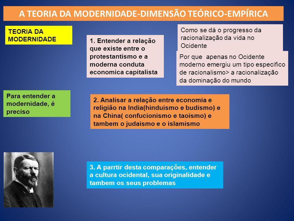TEORIA DA MODERNIDADE 1. Entender a relação que existe entre o protestantismo e a moderna conduta economica capitalista 2. Analisar a relação entre ec