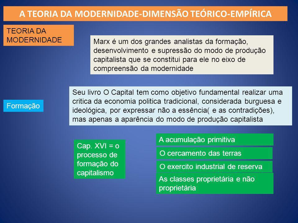 A TEORIA DA MODERNIDADE-DIMENSÃO TEÓRICO-EMPÍRICA Formação TEORIA DA MODERNIDADE Marx é um dos grandes analistas da formação, desenvolvimento e supres