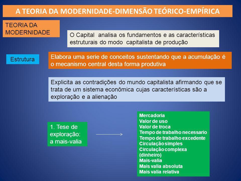 Estrutura A TEORIA DA MODERNIDADE-DIMENSÃO TEÓRICO-EMPÍRICA TEORIA DA MODERNIDADE O Capital analisa os fundamentos e as características estruturais do