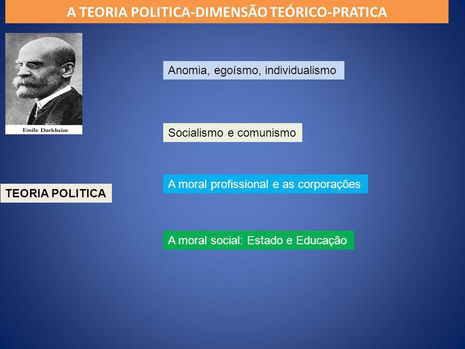 TEORIA POLITICA Anomia, egoísmo, individualismo Socialismo e comunismo A moral profissional e as corporações A moral social: Estado e Educação A TEORI