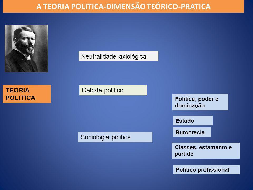 TEORIA POLITICA Neutralidade axiológica Debate politico Politica, poder e dominação Estado Burocracia Classes, estamento e partido Politico profission