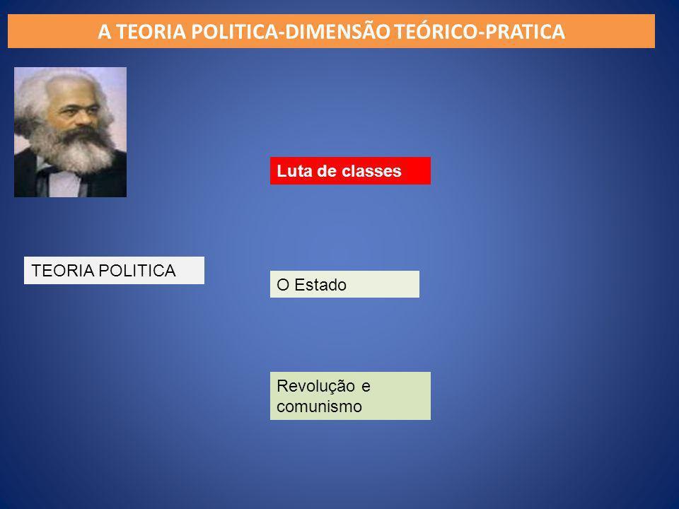 TEORIA POLITICA A TEORIA POLITICA-DIMENSÃO TEÓRICO-PRATICA Luta de classes O Estado Revolução e comunismo