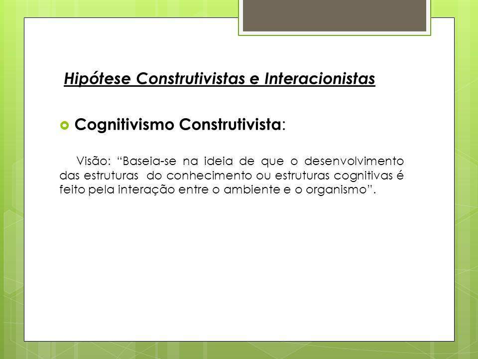 Hipótese Construtivistas e Interacionistas Cognitivismo Construtivista : Visão: Baseia-se na ideia de que o desenvolvimento das estruturas do conhecim