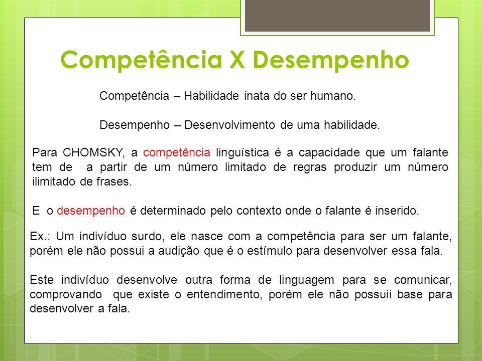 Competência X Desempenho Competência – Habilidade inata do ser humano. Desempenho – Desenvolvimento de uma habilidade. Para CHOMSKY, a competência lin