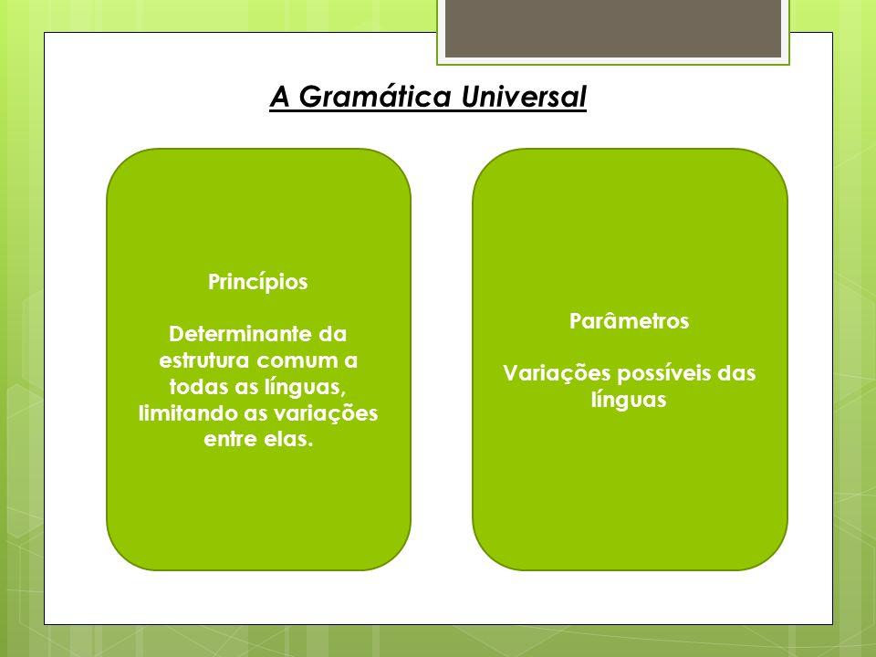 A Gramática Universal Princípios Determinante da estrutura comum a todas as línguas, limitando as variações entre elas. Parâmetros Variações possíveis