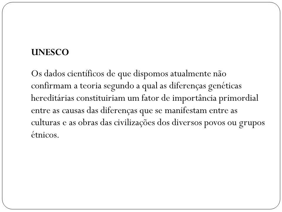 Franz Boas – Reação ao Evolucionismo Duas tarefas para a Antropologia 1.