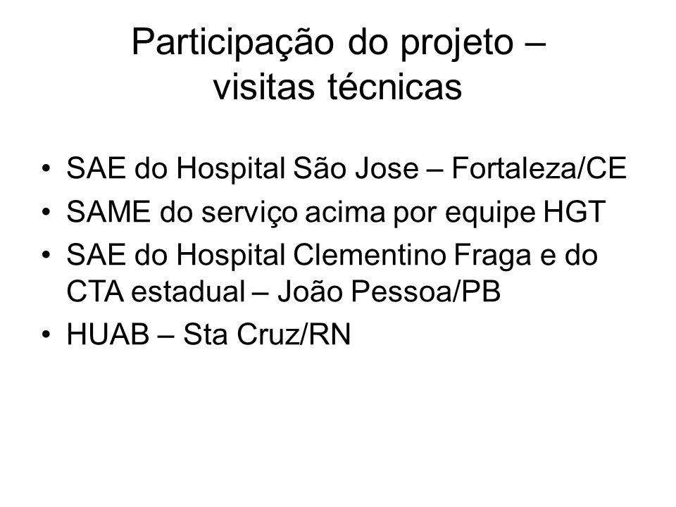 Participação do projeto – visitas técnicas SAE do Hospital São Jose – Fortaleza/CE SAME do serviço acima por equipe HGT SAE do Hospital Clementino Fraga e do CTA estadual – João Pessoa/PB HUAB – Sta Cruz/RN