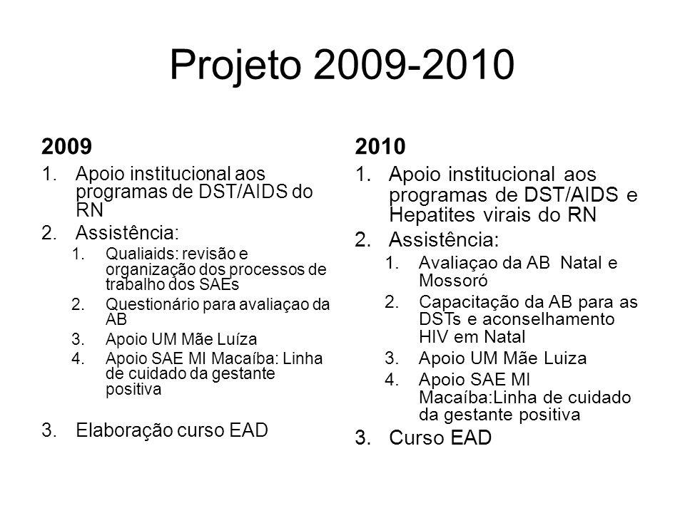 Produtos do projeto Questionário avaliação atenção basica Avaliaçao da atençao basica do DSO de Natal para ações de DST/Aids e do município de Mossoró.
