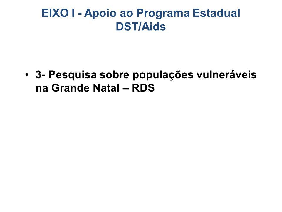 3- Pesquisa sobre populações vulneráveis na Grande Natal – RDS EIXO I - Apoio ao Programa Estadual DST/Aids