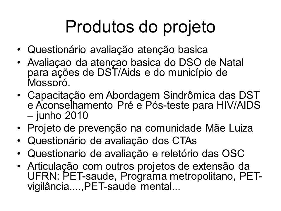 2- Estruturação de redes para Linhas do Cuidado em DST/Aids nas 6 regiões com SAEs Nucleo de apoio da região com SAE Supervisor + Apoiador do projeto + articulador do PE + coord.