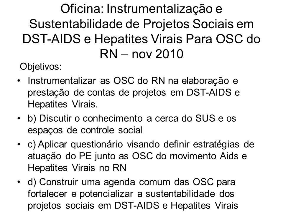 DESENVOLVIMENTO DE ESTRATÉGIAS DE ATUAÇÃO DO PROGRAMA ESTADUAL DE DST/AIDS E HEPATITES VIRAIS JUNTO ÀS OSCs QUE ATUAM COM DST/AIDS NO RN Objetivos: apontar as necessidades, potencialidades e fragilidades institucionais, subsidiando a construção de uma proposta de monitoramento e acompanhamento das mesmas, como estratégia de qualificar a atuação do Programa Estadual em parceria com as OSCs.
