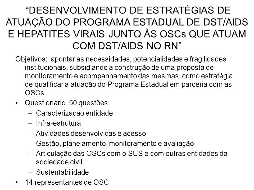 Curso de Atualização em Prevenção das DST/AIDS para Agentes Comunitários de Saúde – Mossoró/RN Periodo: 22 - 24 fev 2011 110 ACSs do município de Mossoró