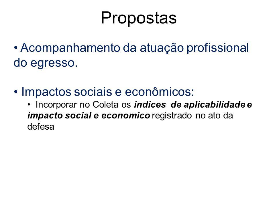 Propostas Acompanhamento da atuação profissional do egresso. Impactos sociais e econômicos: Incorporar no Coleta os indices de aplicabilidade e impact