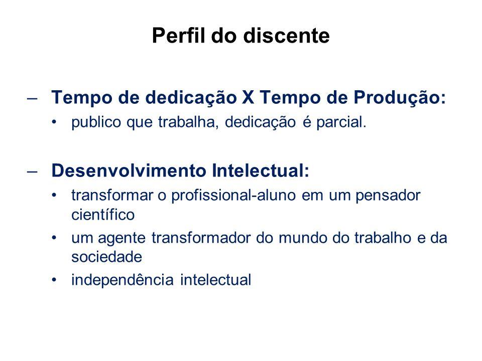 Perfil do discente –Tempo de dedicação X Tempo de Produção: publico que trabalha, dedicação é parcial. –Desenvolvimento Intelectual: transformar o pro