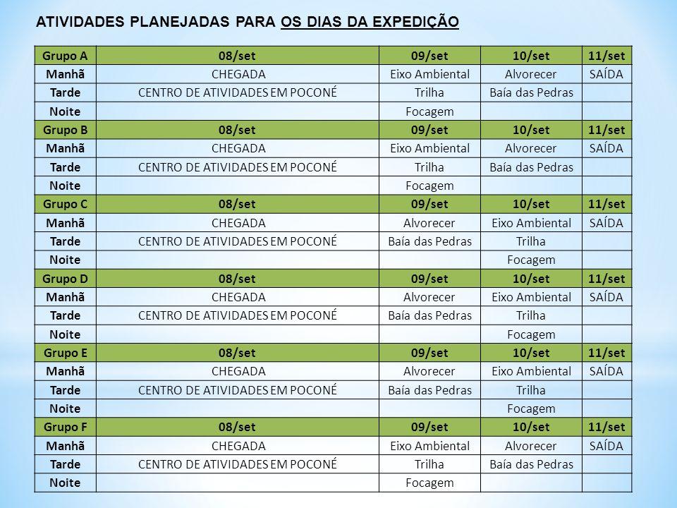 Grupo A08/set09/set10/set11/set Manhã CHEGADAEixo AmbientalAlvorecerSAÍDA TardeCENTRO DE ATIVIDADES EM POCONÉTrilhaBaía das Pedras NoiteFocagem Grupo