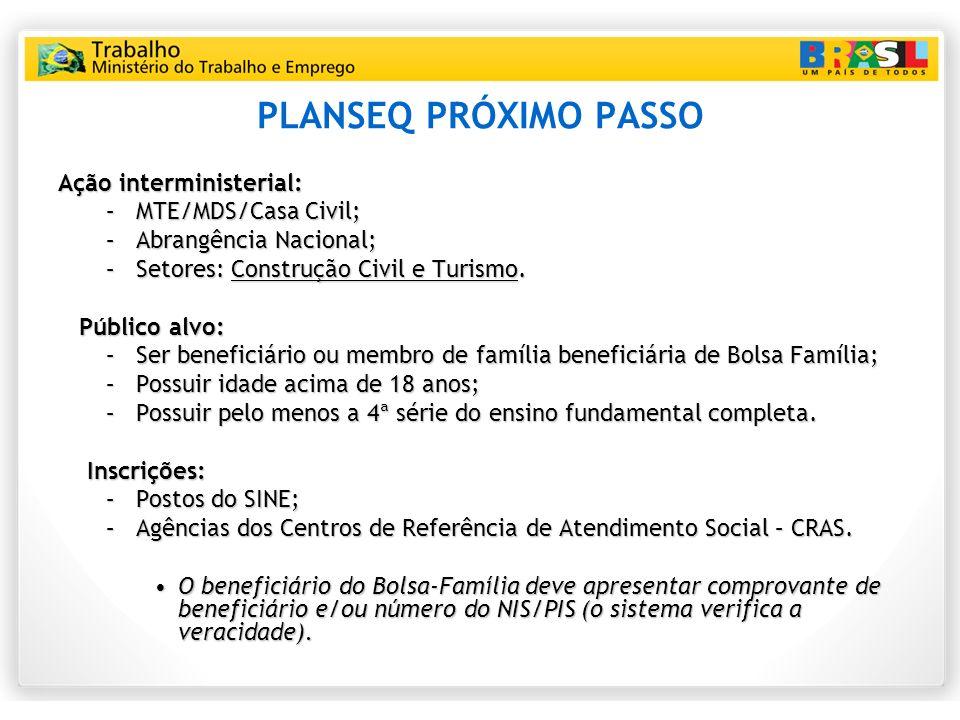 PLANSEQ PRÓXIMO PASSO Ação interministerial: –MTE/MDS/Casa Civil; –Abrangência Nacional; –Setores: Construção Civil e Turismo.
