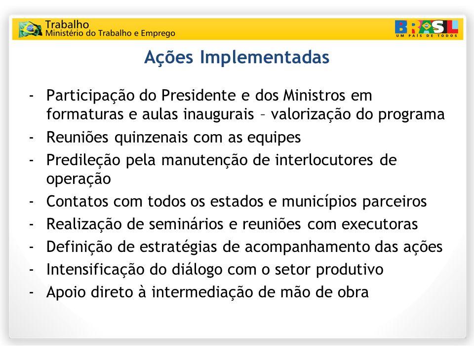 Ações Implementadas -Participação do Presidente e dos Ministros em formaturas e aulas inaugurais – valorização do programa -Reuniões quinzenais com as