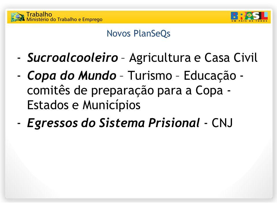 Novos PlanSeQs -Sucroalcooleiro – Agricultura e Casa Civil -Copa do Mundo – Turismo – Educação - comitês de preparação para a Copa - Estados e Municípios -Egressos do Sistema Prisional - CNJ
