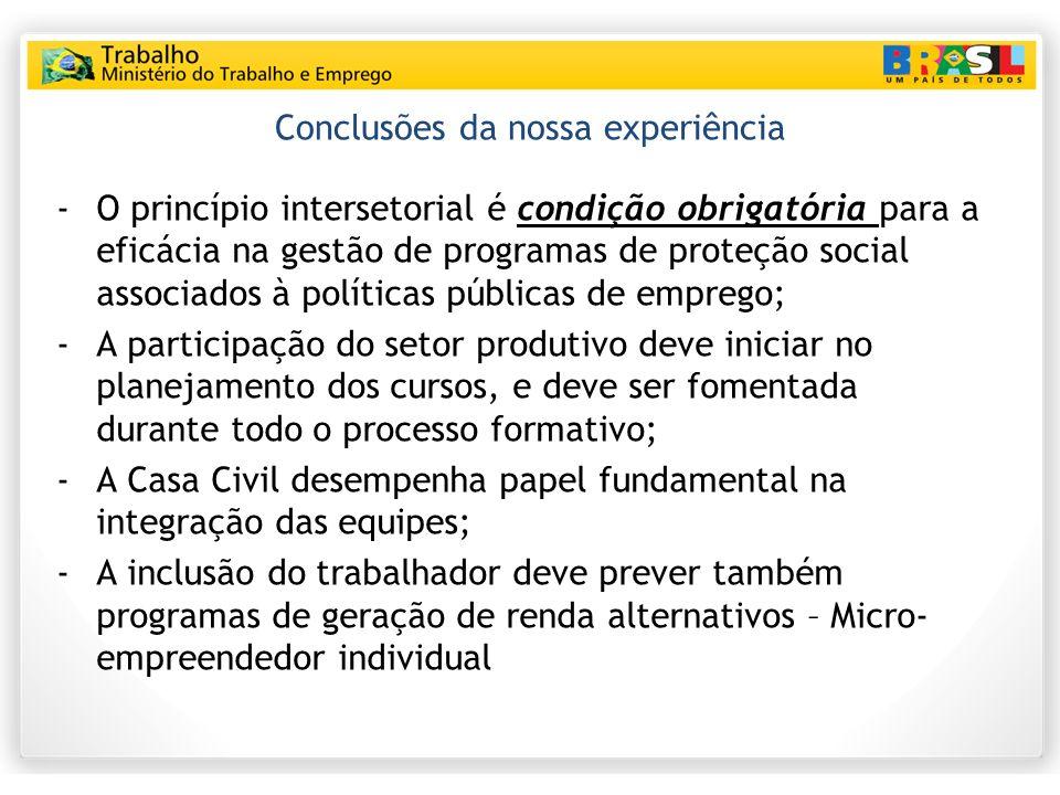 Conclusões da nossa experiência -O princípio intersetorial é condição obrigatória para a eficácia na gestão de programas de proteção social associados