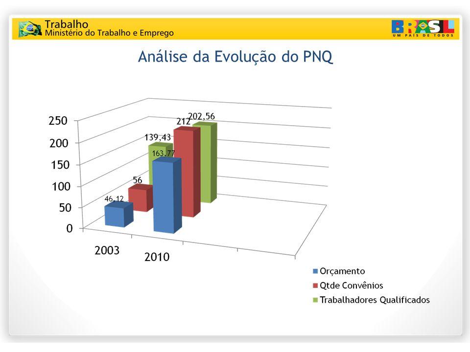ETAPAS DO PLANSEQ 1.Recebimento das demandas; 2. Análise das demandas; 3.