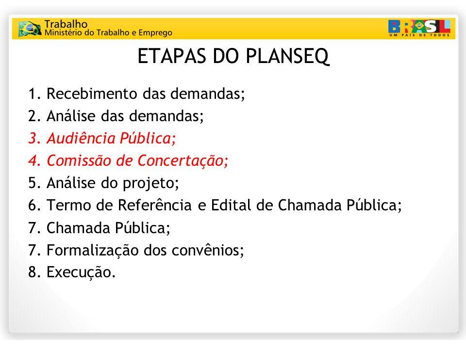ETAPAS DO PLANSEQ 1. Recebimento das demandas; 2. Análise das demandas; 3. Audiência Pública; 4. Comissão de Concertação; 5. Análise do projeto; 6. Te