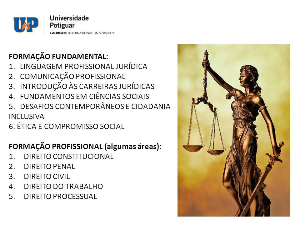 FORMAÇÃO FUNDAMENTAL: 1.LINGUAGEM PROFISSIONAL JURÍDICA 2.COMUNICAÇÃO PROFISSIONAL 3.INTRODUÇÃO ÀS CARREIRAS JURÍDICAS 4.FUNDAMENTOS EM CIÊNCIAS SOCIA