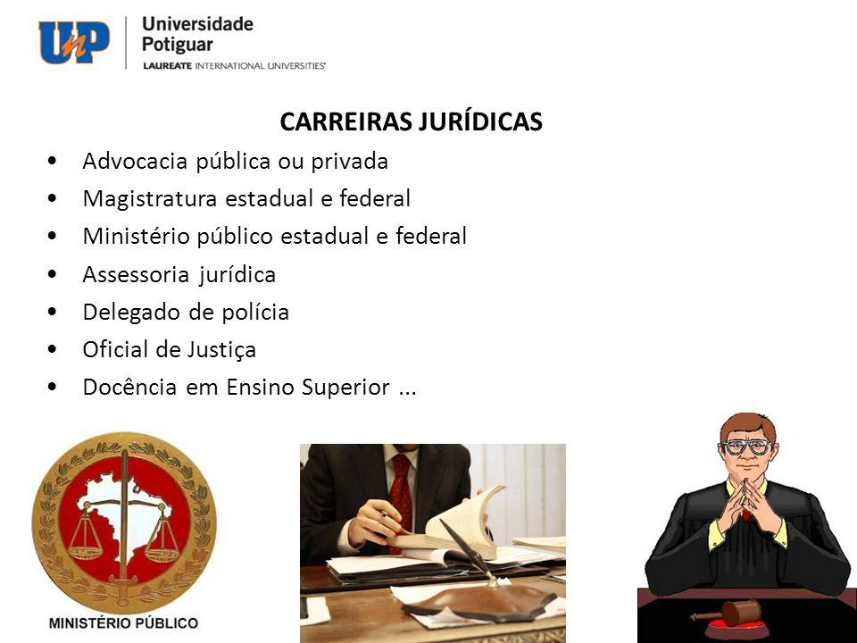 CARREIRAS JURÍDICAS Advocacia pública ou privada Magistratura estadual e federal Ministério público estadual e federal Assessoria jurídica Delegado de