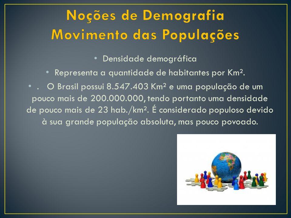 Densidade demográfica Representa a quantidade de habitantes por Km².. O Brasil possui 8.547.403 Km² e uma população de um pouco mais de 200.000.000, t