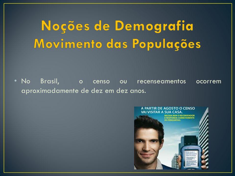 No Brasil, o censo ou recenseamentos ocorrem aproximadamente de dez em dez anos.