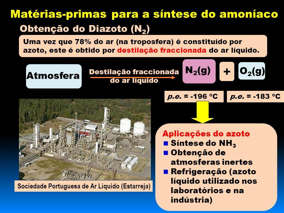 Obtenção do Diazoto (N 2 ) Diazoto N 2 (g) Destilação fraccionada do ar líquido Atmosfera Dioxigénio O 2 (g) + p.e.