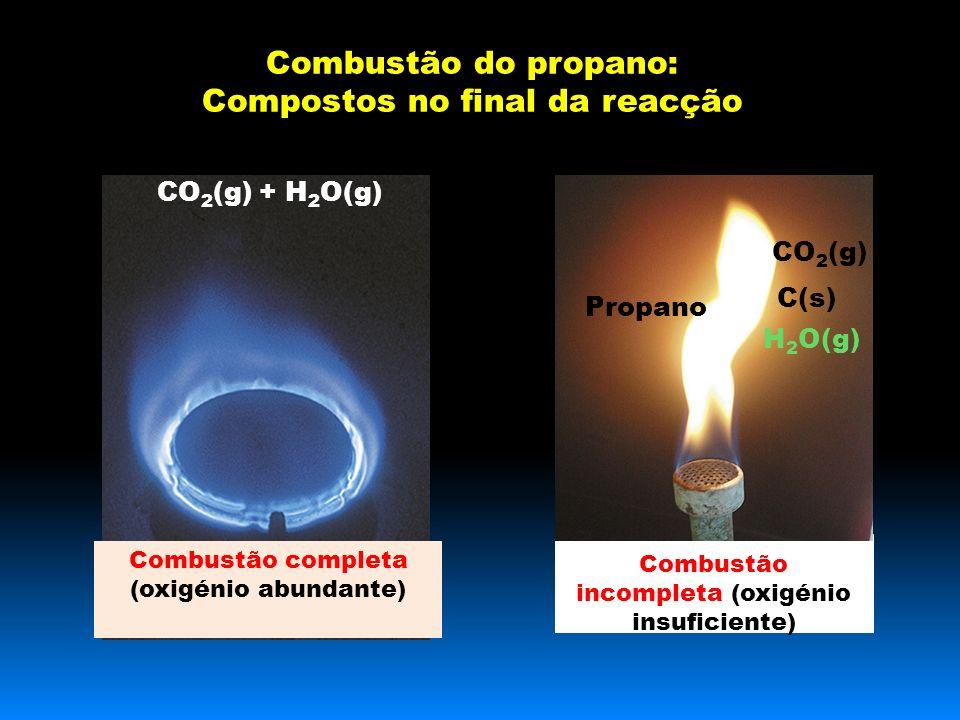 Combustão completa (oxigénio abundante) Combustão incompleta (oxigénio insuficiente) CO 2 (g) + H 2 O(g) C(s) CO 2 (g) H 2 O(g) Propano Combustão do propano: Compostos no final da reacção
