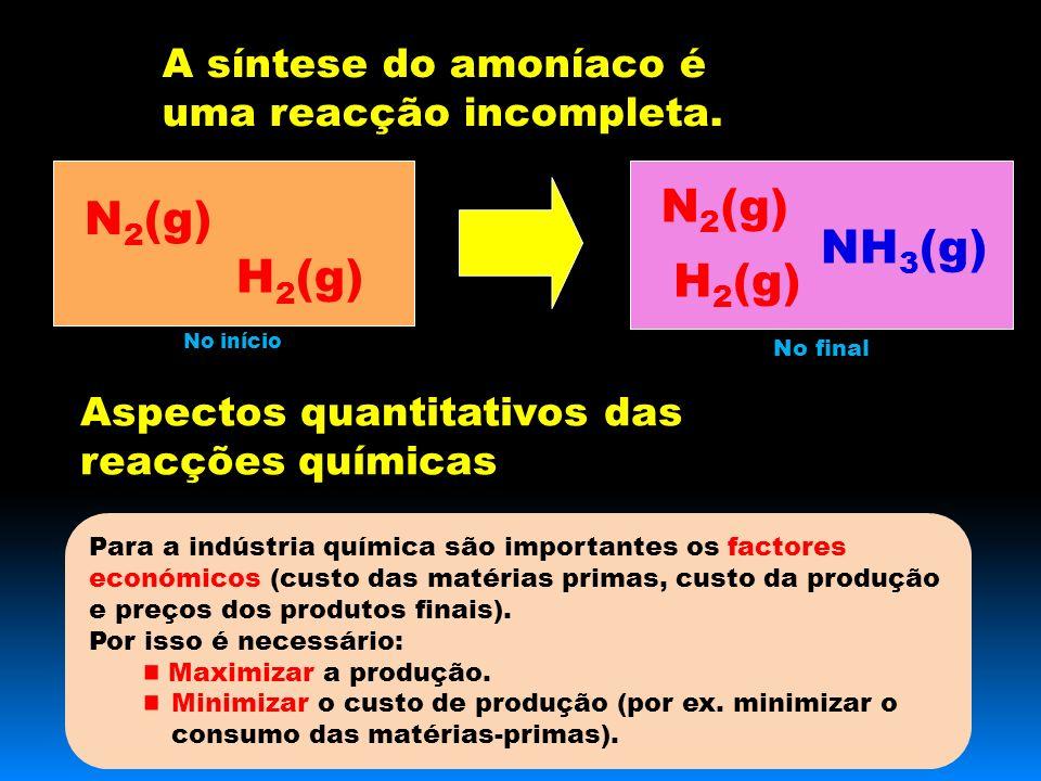 A síntese do amoníaco é uma reacção incompleta.