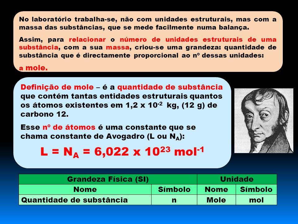 No laboratório trabalha-se, não com unidades estruturais, mas com a massa das substâncias, que se mede facilmente numa balança.