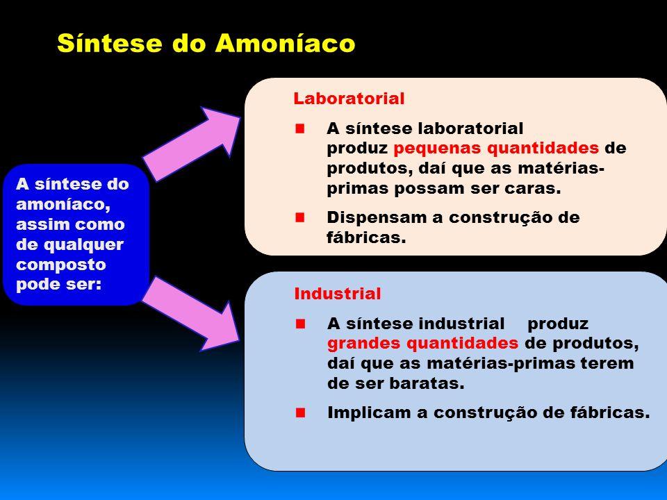Síntese do Amoníaco A síntese do amoníaco, assim como de qualquer composto pode ser: Laboratorial A síntese laboratorial produz pequenas quantidades de produtos, daí que as matérias- primas possam ser caras.