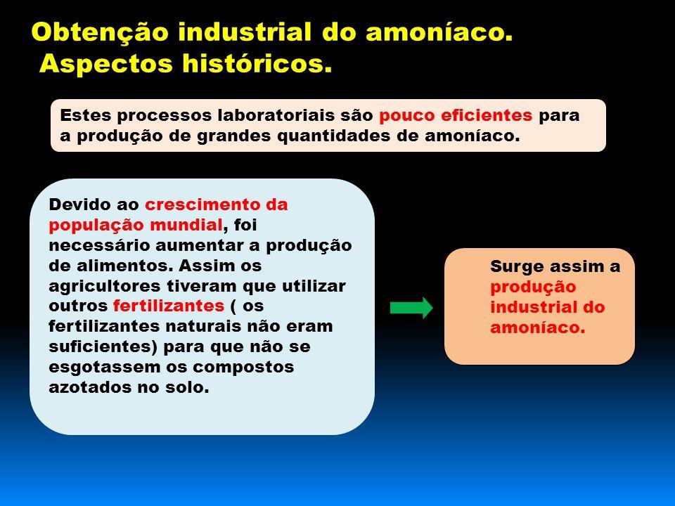Estes processos laboratoriais são pouco eficientes para a produção de grandes quantidades de amoníaco.