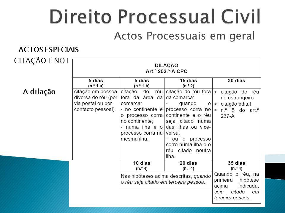 Actos Processuais em geral ACTOS ESPECIAIS CITAÇÃO E NOTIFICAÇÃO A dilação