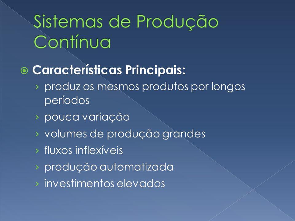 Características Principais: produz os mesmos produtos por longos períodos pouca variação volumes de produção grandes fluxos inflexíveis produção automatizada investimentos elevados