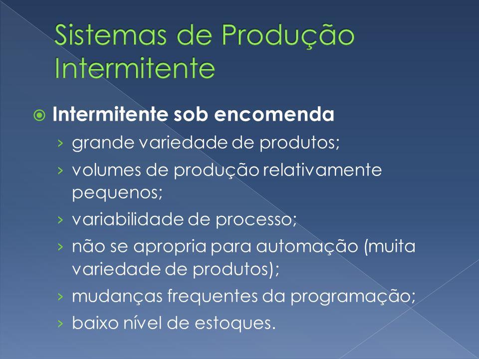 Intermitente sob encomenda grande variedade de produtos; volumes de produção relativamente pequenos; variabilidade de processo; não se apropria para automação (muita variedade de produtos); mudanças frequentes da programação; baixo nível de estoques.