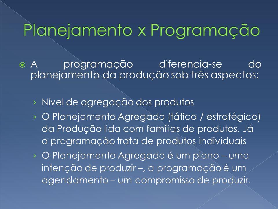 A programação diferencia-se do planejamento da produção sob três aspectos: Nível de agregação dos produtos O Planejamento Agregado (tático / estratégico) da Produção lida com famílias de produtos.