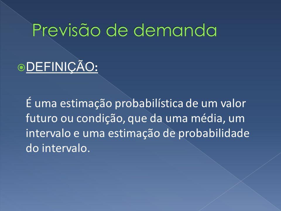 DEFINIÇÃO : É uma estimação probabilística de um valor futuro ou condição, que da uma média, um intervalo e uma estimação de probabilidade do intervalo.